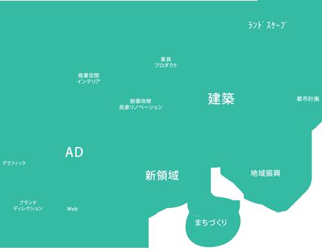 菅原大輔 東京事務所